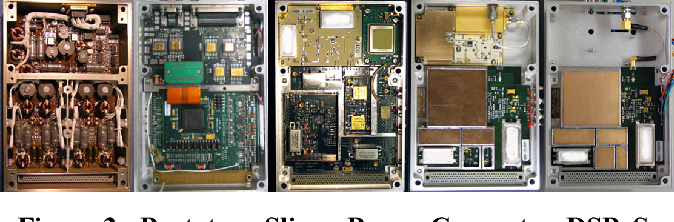 Figure 3 from Multi-band software defined radio for spaceborne