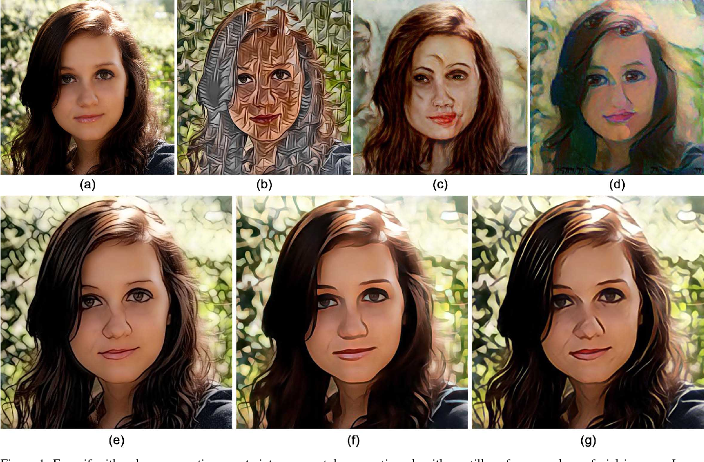 Figure 1 for Learning Selfie-Friendly Abstraction from Artistic Style Images