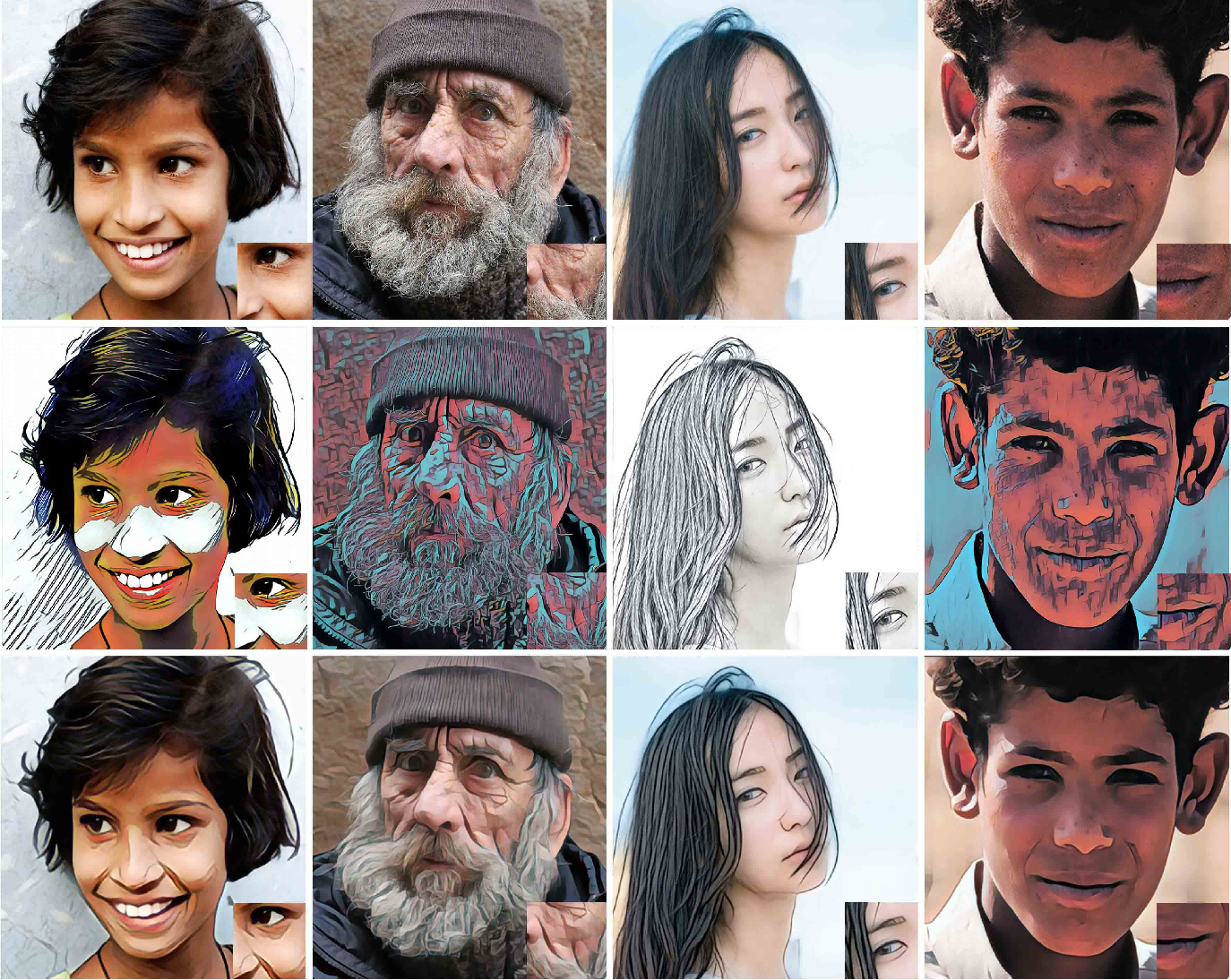 Figure 2 for Learning Selfie-Friendly Abstraction from Artistic Style Images