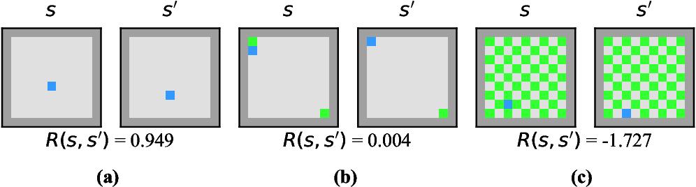 Figure 3 for Understanding Learned Reward Functions