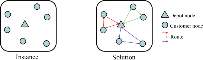 Figure 1 for A Deep Reinforcement Learning Algorithm Using Dynamic Attention Model for Vehicle Routing Problems