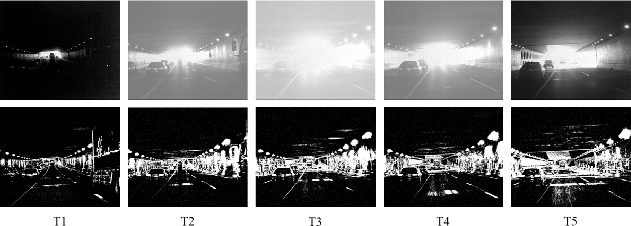 Figure 4 for Structure-Aware Network for Lane Marker Extraction with Dynamic Vision Sensor