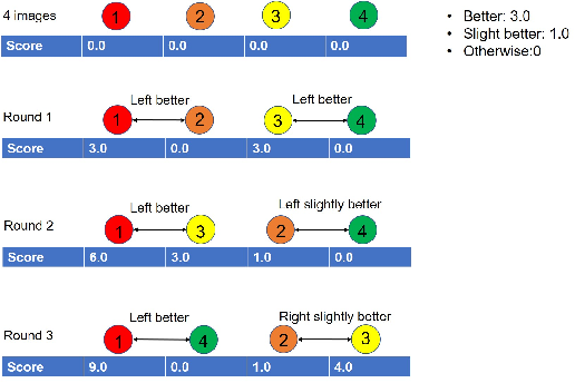 Figure 1 for An Universal Image Attractiveness Ranking Framework