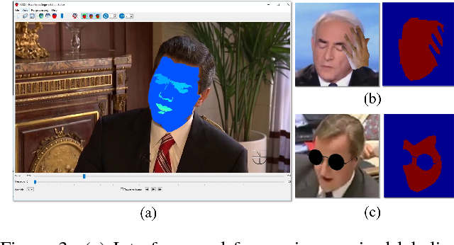 Figure 4 for On Face Segmentation, Face Swapping, and Face Perception