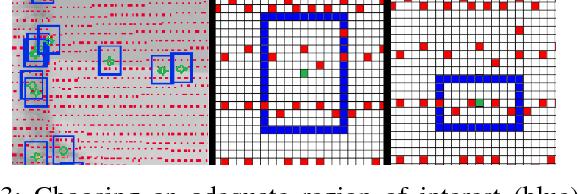 Figure 3 for LIMO: Lidar-Monocular Visual Odometry