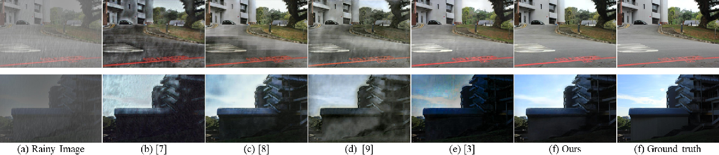 Figure 3 for Wavelet Channel Attention Module with a Fusion Network for Single Image Deraining