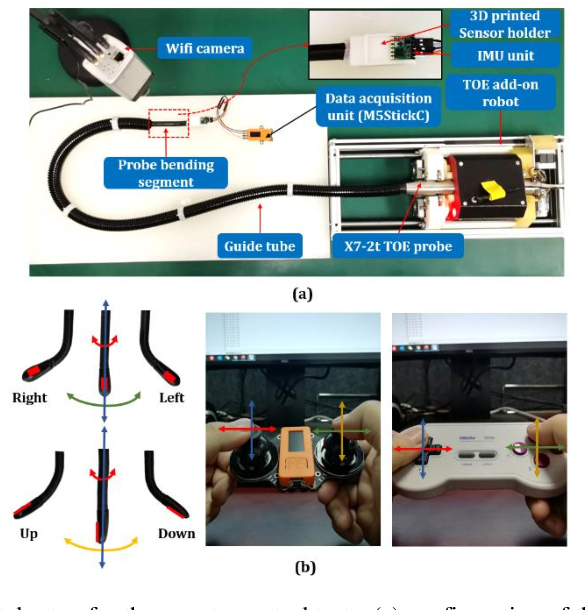 Figure 4 for IoT-based Remote Control Study of a Robotic Trans-esophageal Ultrasound Probe via LAN and 5G