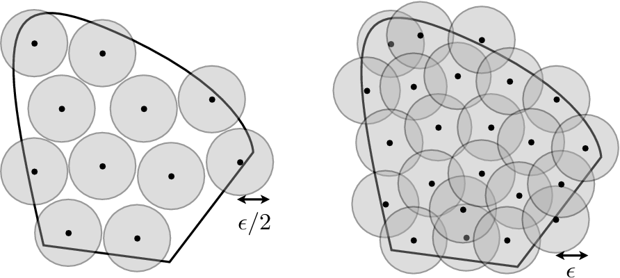 Figure 4 for An Introductory Guide to Fano's Inequality with Applications in Statistical Estimation