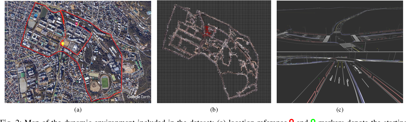 Figure 4 for LIBRE: The Multiple 3D LiDAR Dataset