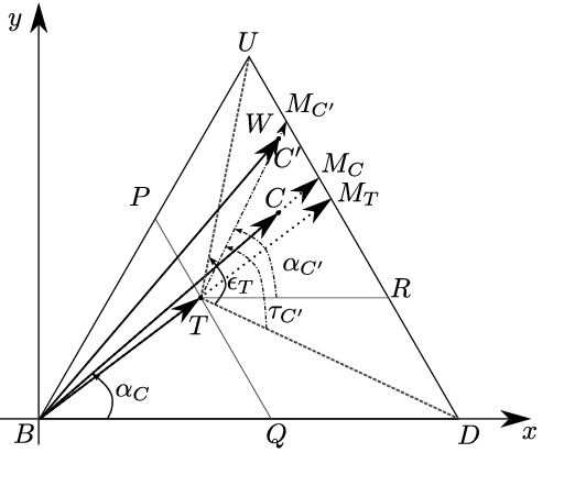 Figure 2 for Subjective Logic Operators in Trust Assessment: an Empirical Study