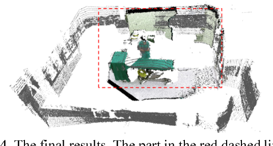 Figure 4 for Reconstruction and Registration of Large-Scale Medical Scene Using Point Clouds Data from Different Modalities