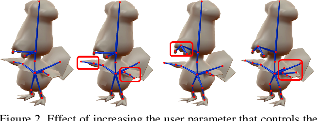 Figure 3 for Predicting Animation Skeletons for 3D Articulated Models via Volumetric Nets