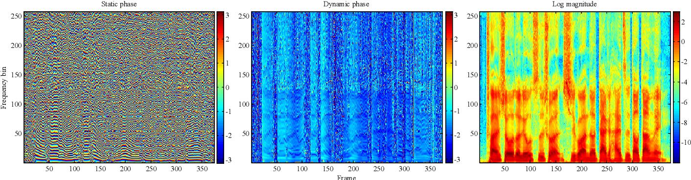 Figure 4 for A Waveform Representation Framework for High-quality Statistical Parametric Speech Synthesis