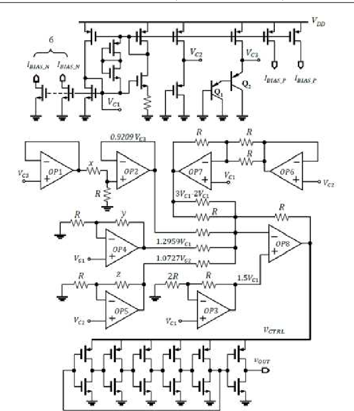 Design Of A Ring Oscillator With Temperature And Process