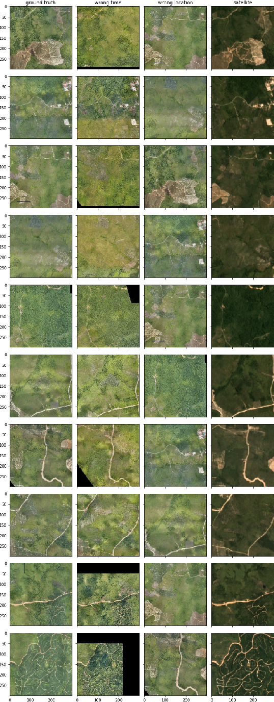 Figure 3 for TrueBranch: Metric Learning-based Verification of Forest Conservation Projects