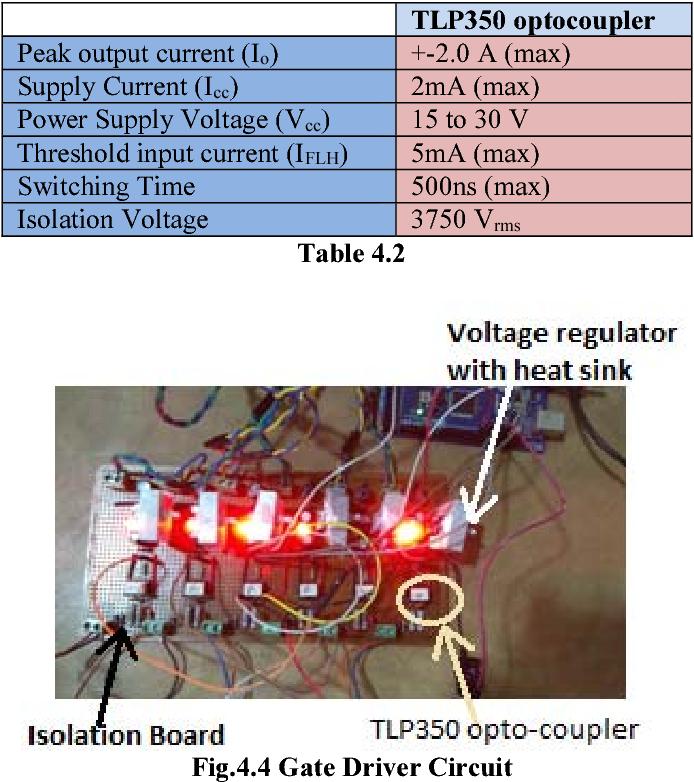 Hardware design of three phase voltage source inverter using arduino