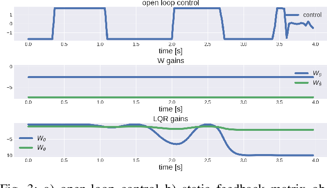 Figure 3 for Local Policy Optimization for Trajectory-Centric Reinforcement Learning