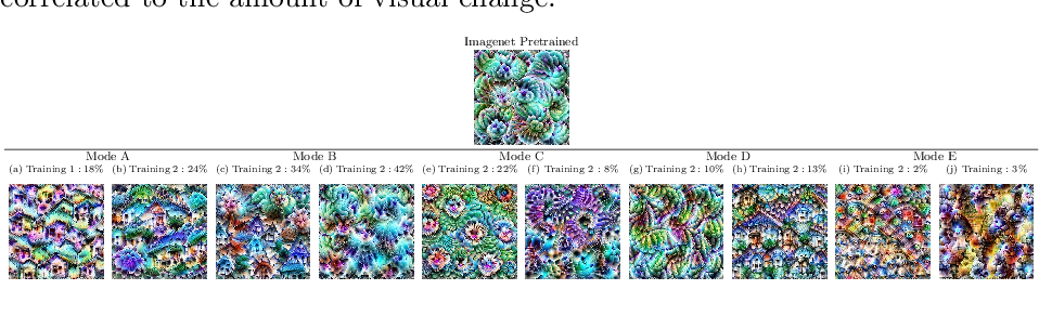 Figure 3 for An analysis of the transfer learning of convolutional neural networks for artistic images