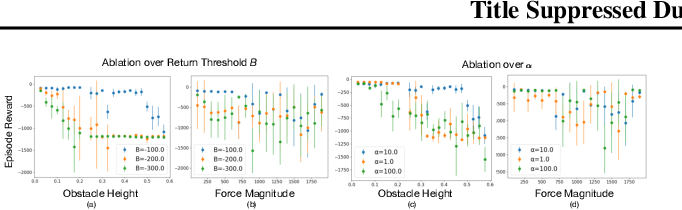 Figure 3 for One Solution is Not All You Need: Few-Shot Extrapolation via Structured MaxEnt RL