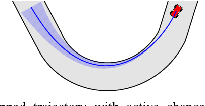 Figure 2 for Cautious NMPC with Gaussian Process Dynamics for Miniature Race Cars