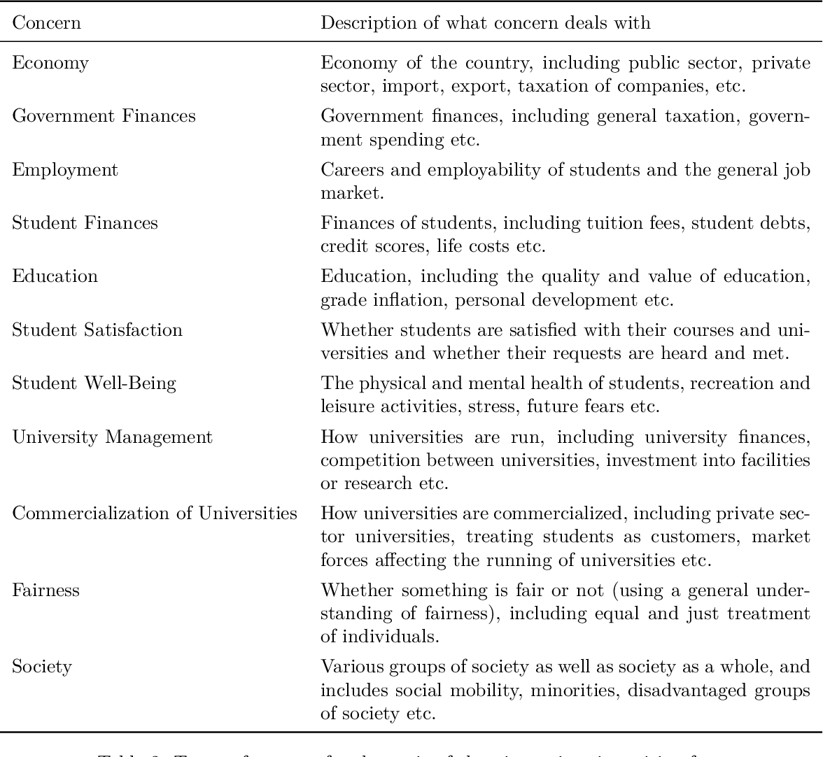 Figure 4 for Strategic Argumentation Dialogues for Persuasion: Framework and Experiments Based on Modelling the Beliefs and Concerns of the Persuadee