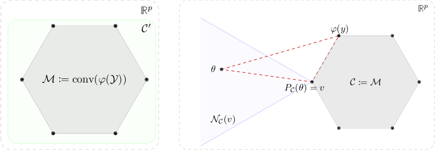 Figure 1 for Structured Prediction with Projection Oracles