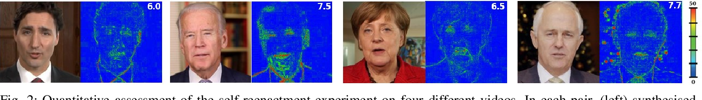 Figure 2 for Head2Head: Video-based Neural Head Synthesis