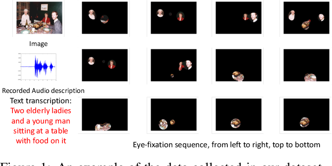Figure 1 for A Synchronized Multi-Modal Attention-Caption Dataset and Analysis