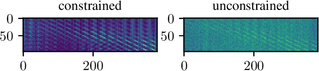 Figure 4 for X-ray Scatter Estimation Using Deep Splines