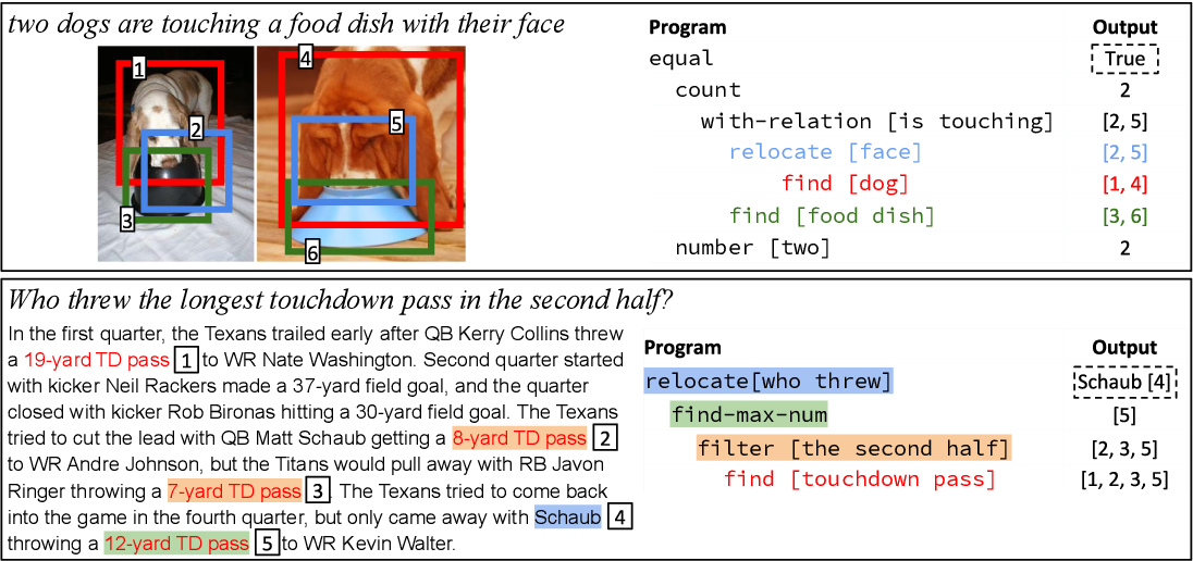 Figure 3 for Obtaining Faithful Interpretations from Compositional Neural Networks