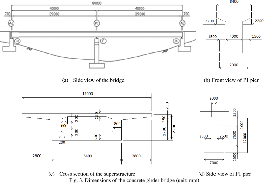Investigation of Seismic Response on Girder Bridges: The