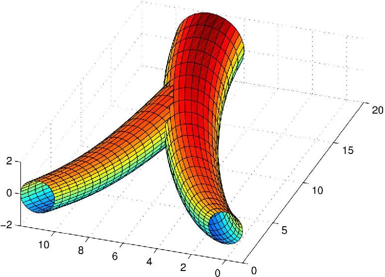 Figure 1 from NURBS toolbox for Matlab - Semantic Scholar
