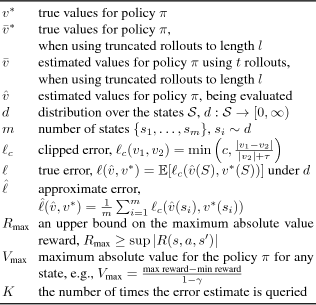 Figure 1 for High-confidence error estimates for learned value functions