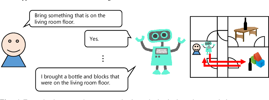 Figure 1 for Caption Generation of Robot Behaviors based on Unsupervised Learning of Action Segments