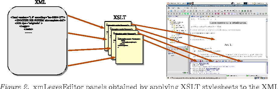 PDF] xmLegesEditor: an OpenSource Visual XML Editor for supporting