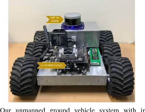 Figure 2 from Sensor modality fusion with CNNs for UGV