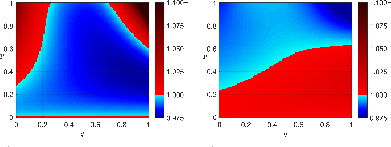 Figure 1 for Stability and Identification of Random Asynchronous Linear Time-Invariant Systems