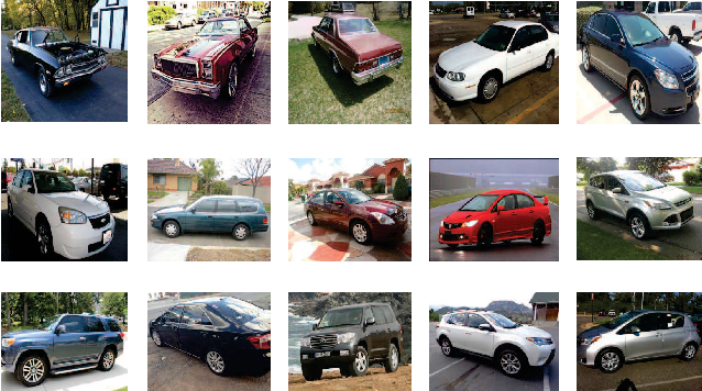 Figure 3 for Object-centric Sampling for Fine-grained Image Classification