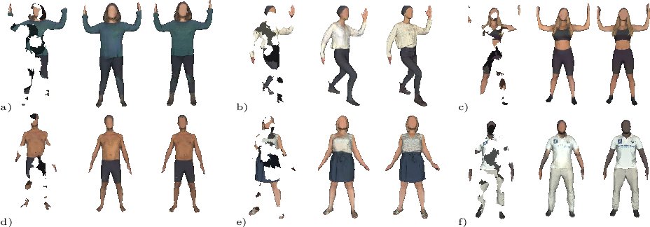Figure 2 for Implicit Feature Networks for Texture Completion from Partial 3D Data