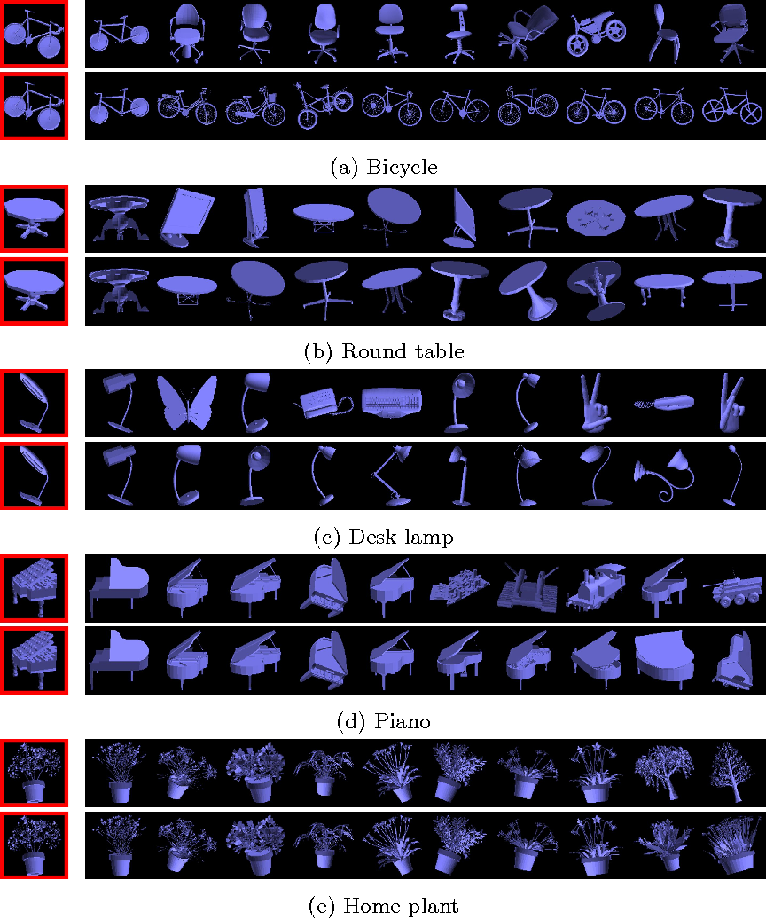 Figure 1 for 3D Shape Retrieval via Irrelevance Filtering and Similarity Ranking (IF/SR)