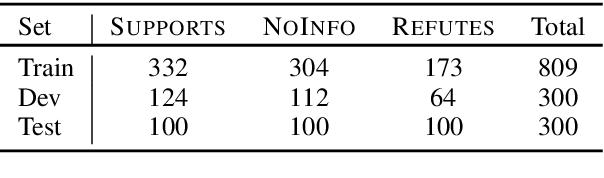 Figure 3 for Scientific Claim Verification with VERT5ERINI