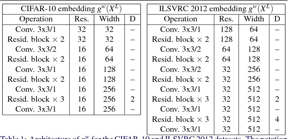 Figure 2 for Probabilistic Image Colorization