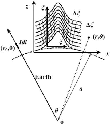 Diagram Of Radio Signal