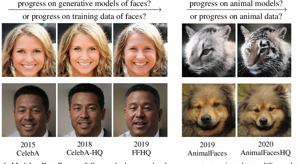 Figure 1 for A Note on Data Biases in Generative Models