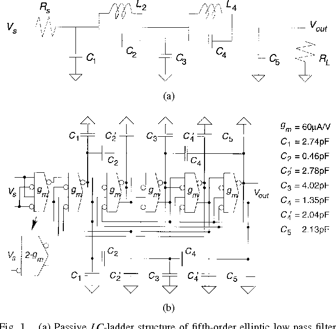 Figure 1 from A 1   5V , 4-MHz CMOS Continuous-Time Filter