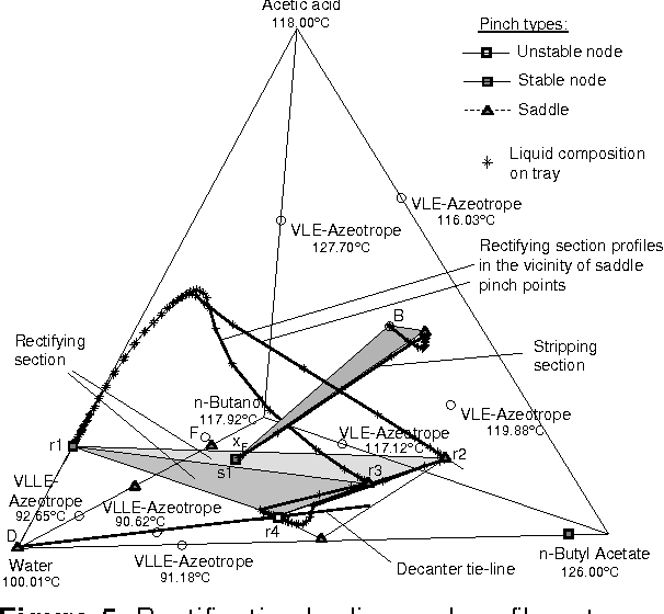 Sankey Diagram R
