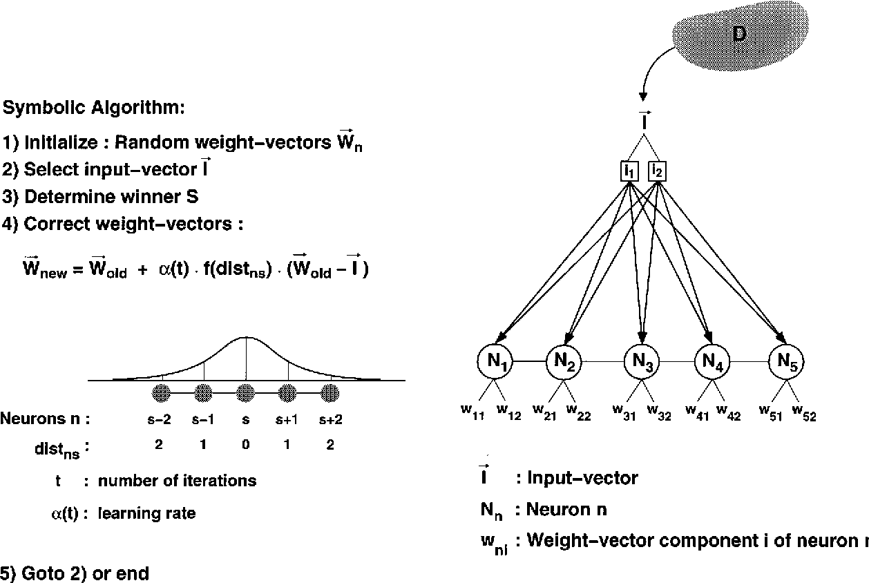 Optimization and analysis of force field parameters by combination figure 3 pooptronica Gallery