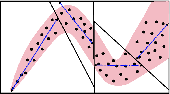 Figure 1 for Particle Filtering on the Audio Localization Manifold