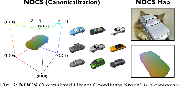 Figure 3 for DRACO: Weakly Supervised Dense Reconstruction And Canonicalization of Objects