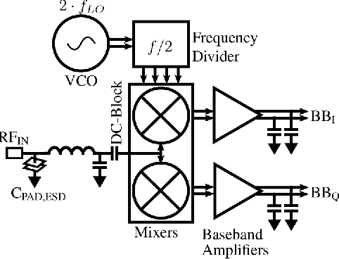 Figure 1 From A 0 55 Mw Saw Less Receiver Front End For Bluetooth